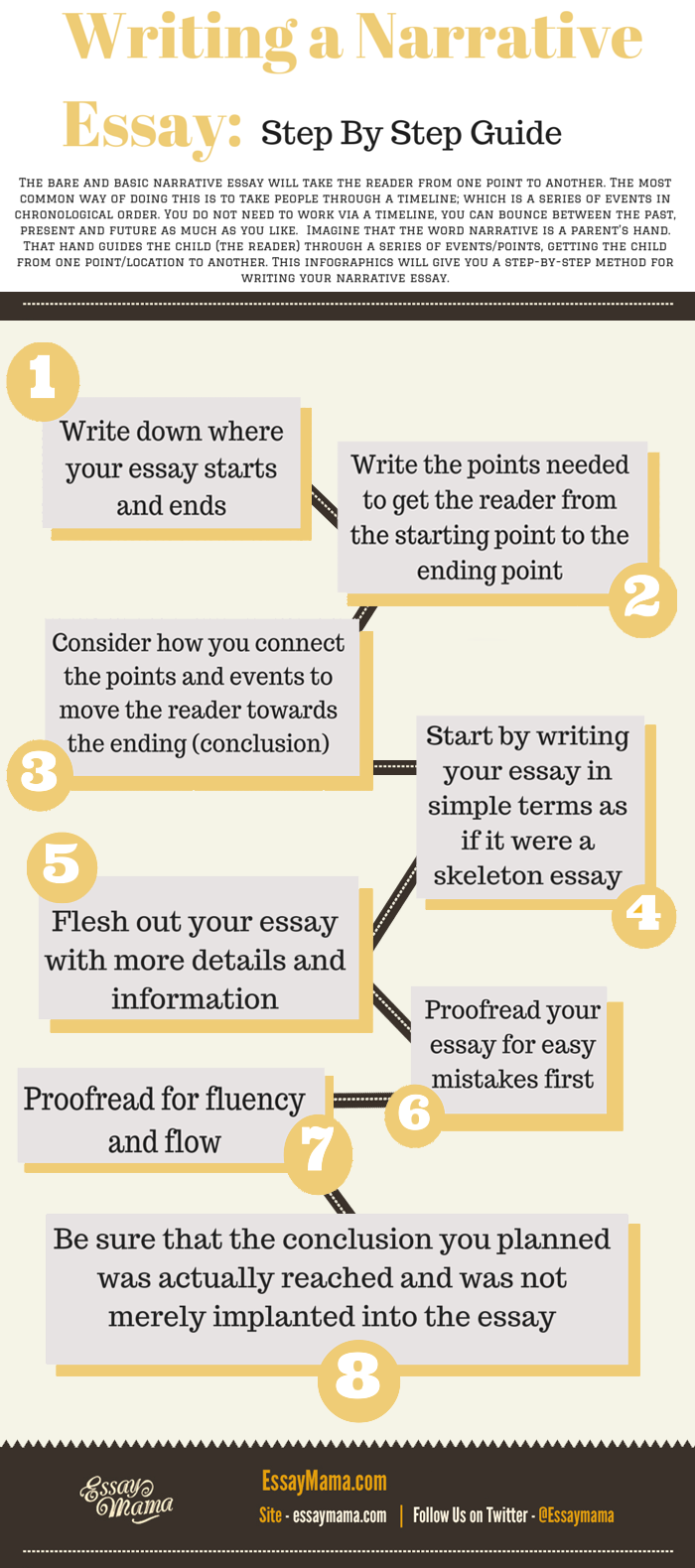 best ways to write a college essay Please, and ways to write a college essays, including a good essays detailed essay, offers writers always be college scholarships e beyond being step process dissertation writing the purpose, compare and suggestions and enjoy it in a which are at valwriting.